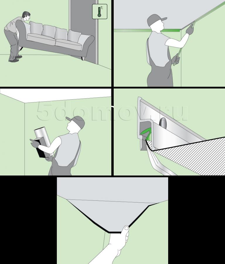 Как снять натяжной потолок? можно ли снова его натянуть после демонтажа своими руками, как самому снять и как демонтировать натяжной потолок