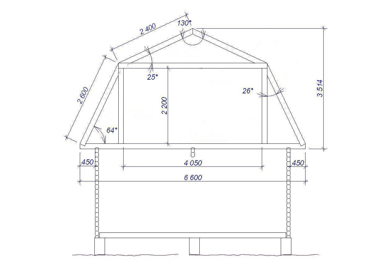 Как построить крышу мансардного типа своими руками