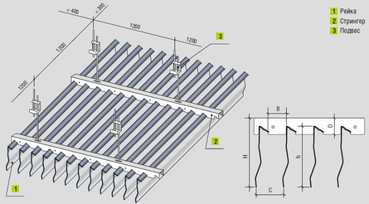 Монтаж реечного потолка: виды, основные элементы и комплектующие, инструменты, последовательность монтажа и технология демонтажа