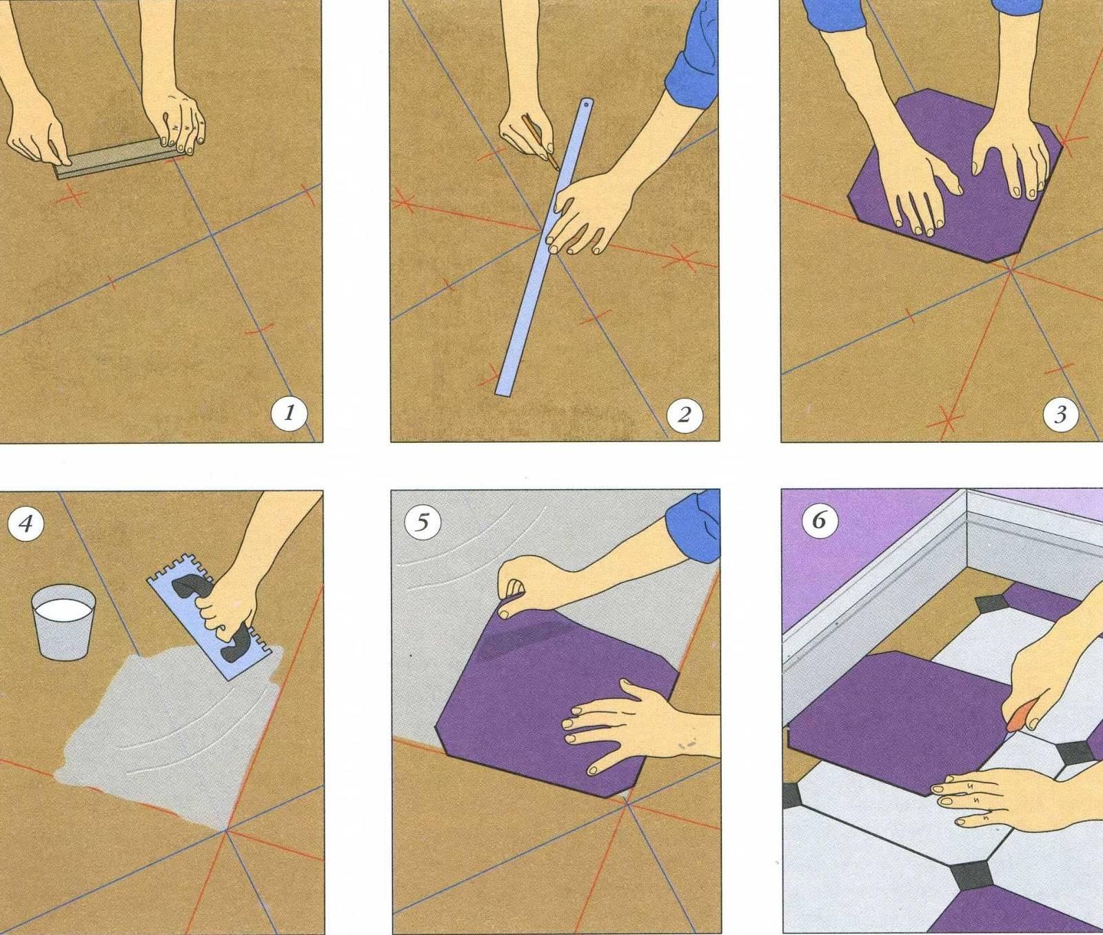Можно ли класть плитку на старую плитку в ванной комнате — чем и как клеить (видео, фото)