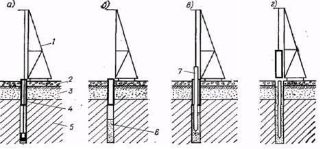 Какая нужна обсадная труба для буронабивных свай – виды, особенности использования, правила выбора