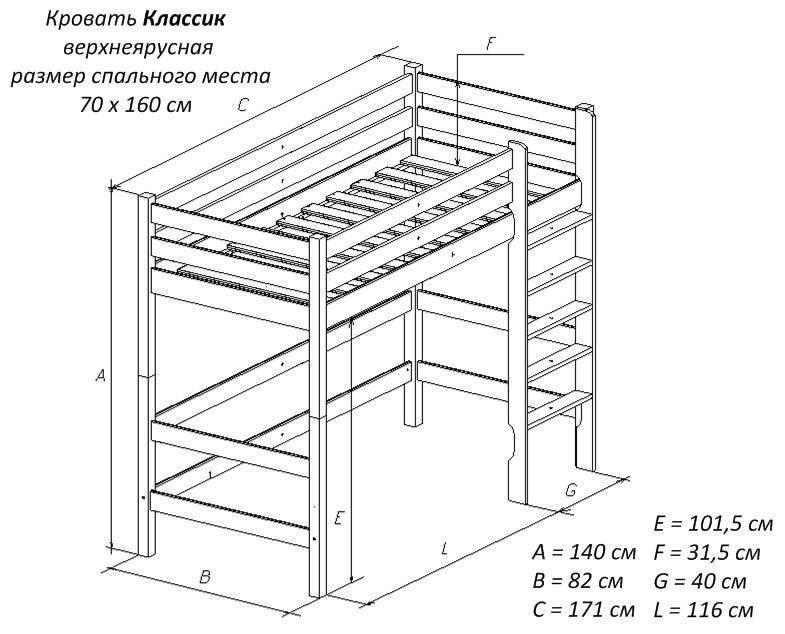 Как собрать кровать-чердак: инструкция, где лучше расположить