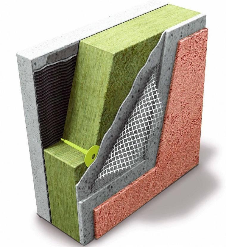 Утепление фасада минватой под штукатурку - инструкция к применению