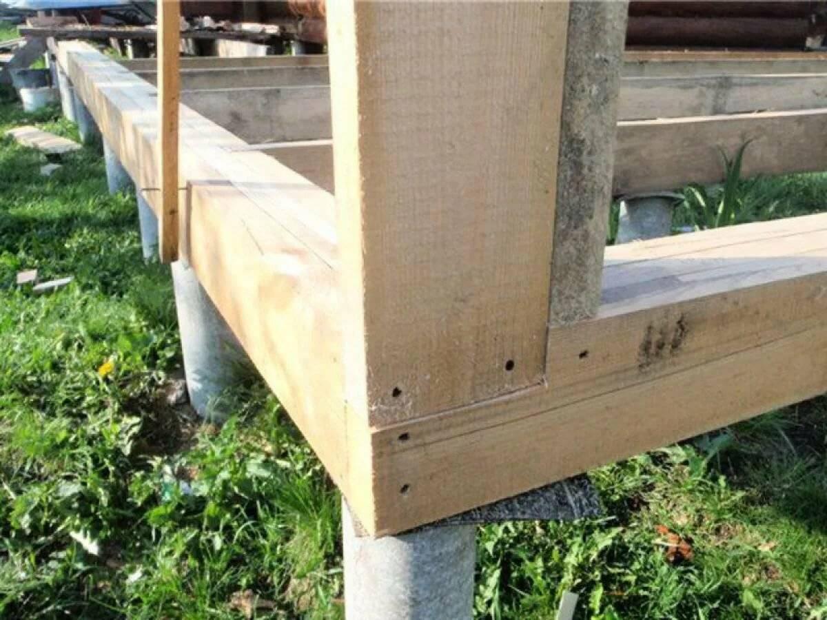 Фундамент для пристройки к дому: особенности строительства