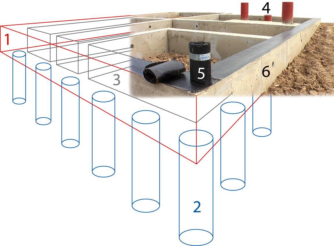 Изготовление свайно-ленточного фундамента своими руками