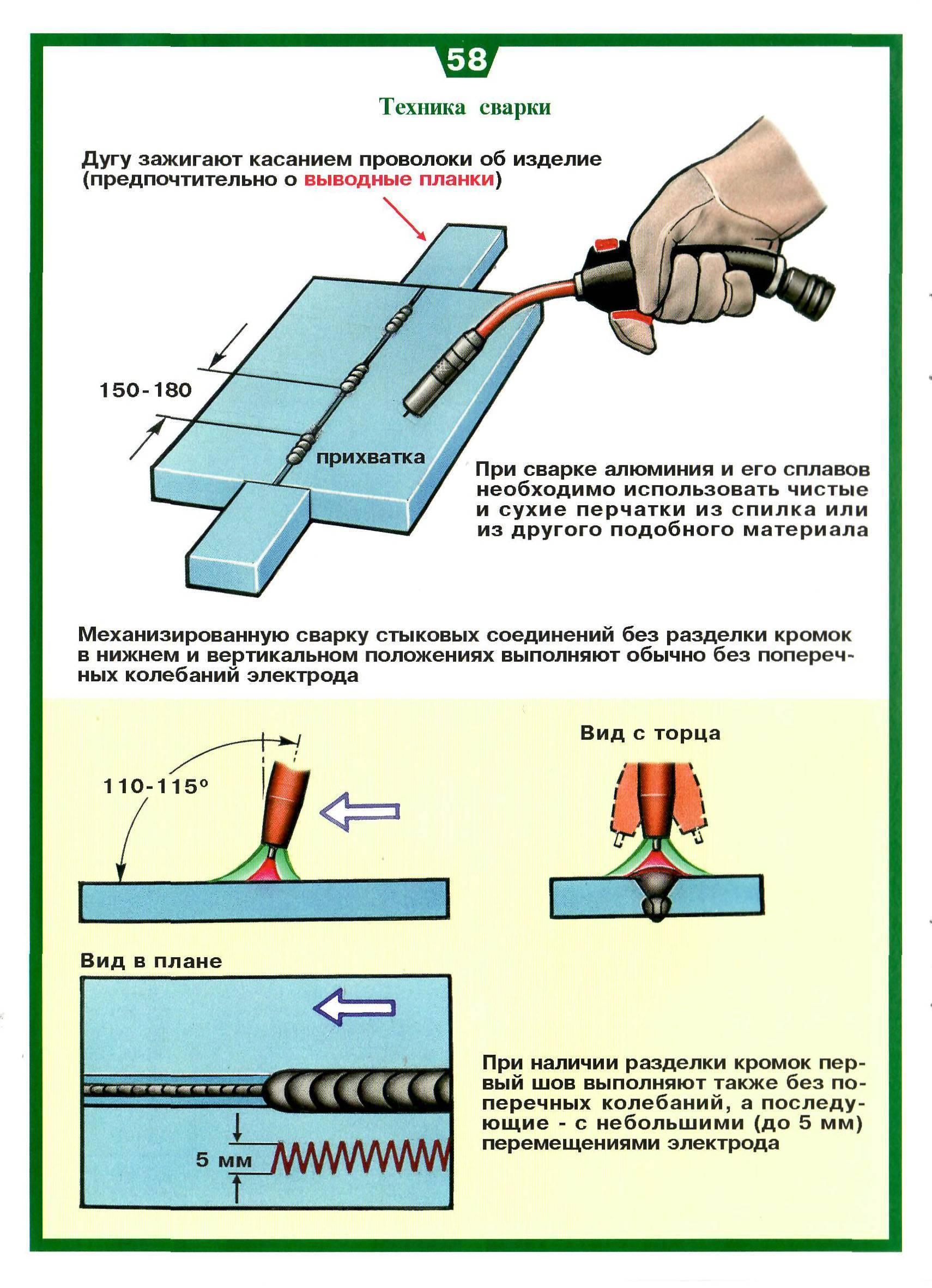 Как научиться варить инвертором с нуля?