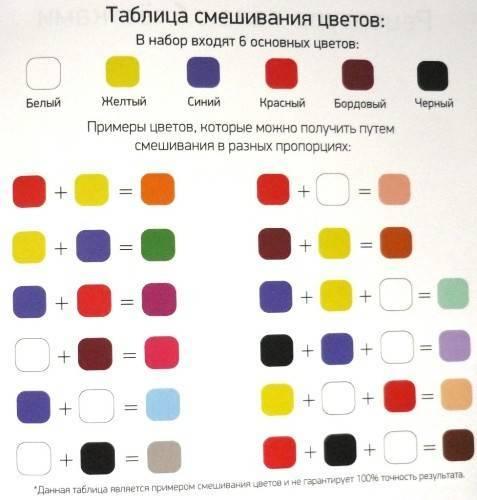 Как получить оранжевый цвет, смешивая краски