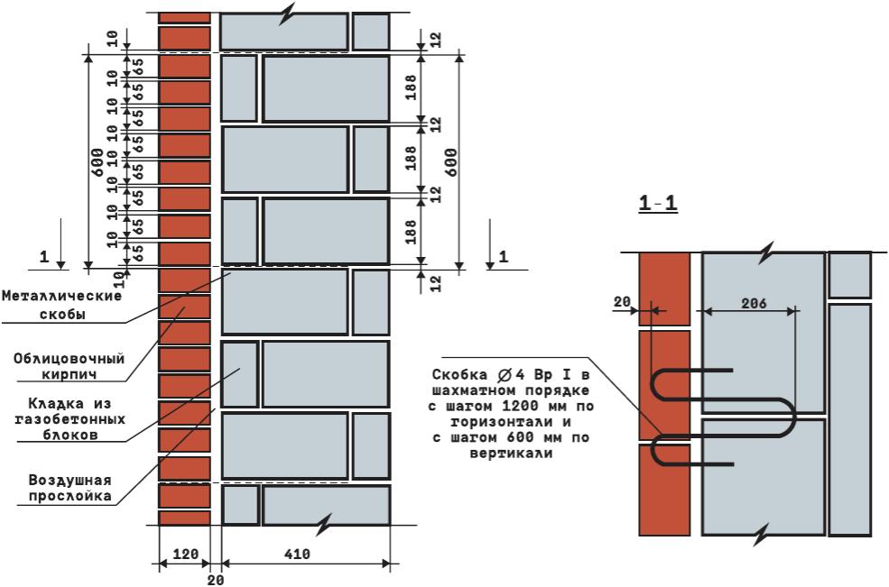 Толщина стены в 1 кирпич: достоинства и недостатки