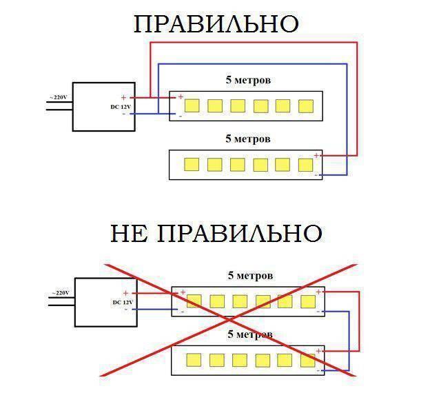 Как подключить светодиодную ленту к 220 в: способы, схемы