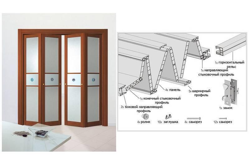 Дверь-гармошка: разновидности, достоинства и недостатки, установка
