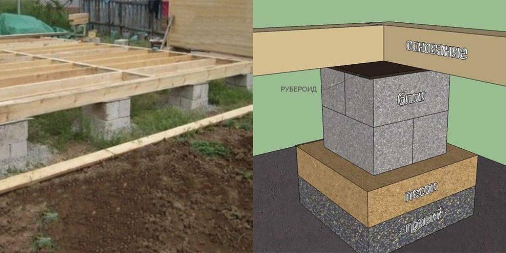 Какой фундамент выбрать для гаража: 7 советов | строительный блог вити петрова