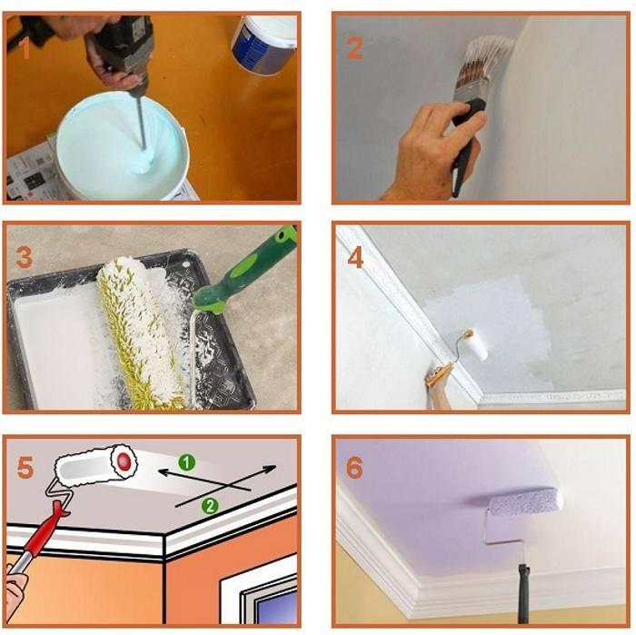 Покраска стен кухни своими руками вместо обоев: идеи, варианты и примеры покраски какой краской красиво оформить помещение