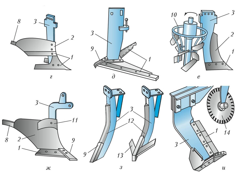Плуг для мотоблока - 110 фото, советы и инструкции по созданию устройства