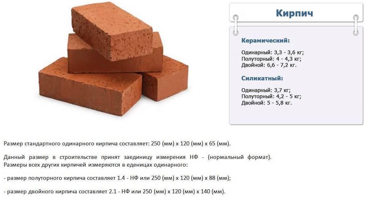 Кирпич керамический полнотелый технические характеристики - всё о кирпиче
