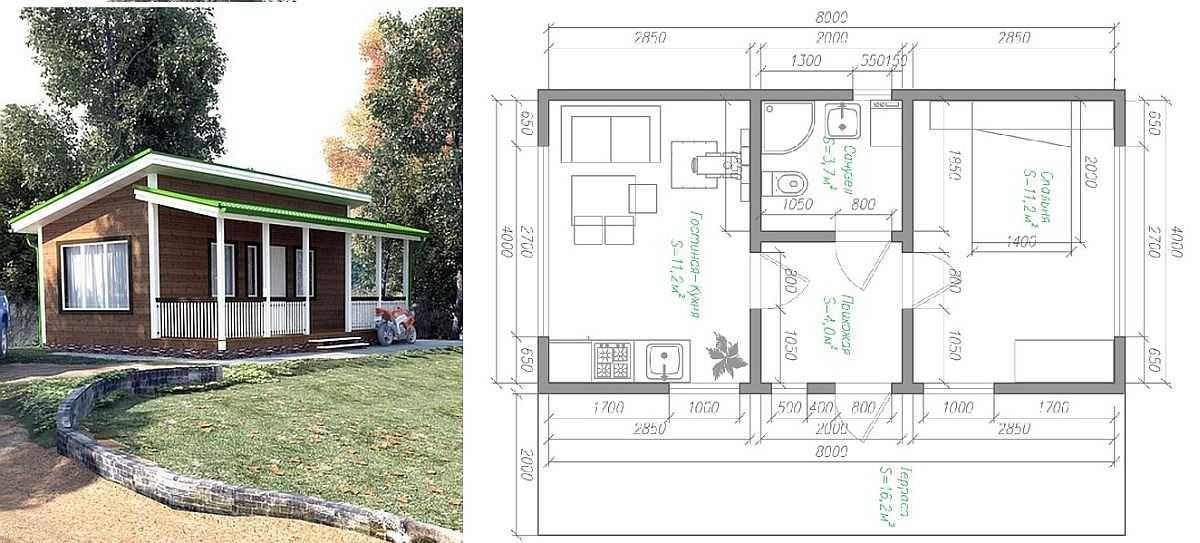 Строительство садовых домиков эконом класса на участке своими руками: фото, чертежи и видео