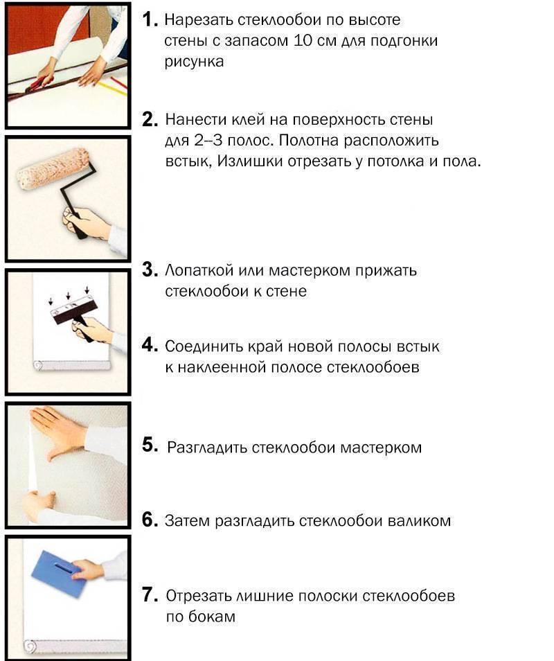 Стеклохолст под покраску: плюсы и минусы