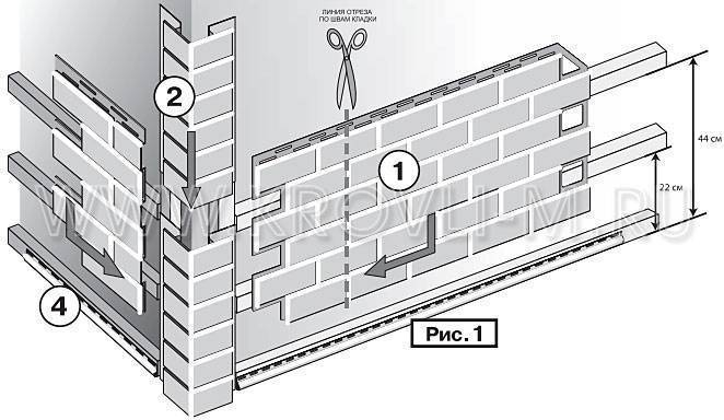 Сайдинг для цоколя: инструкция по монтажу и отделке