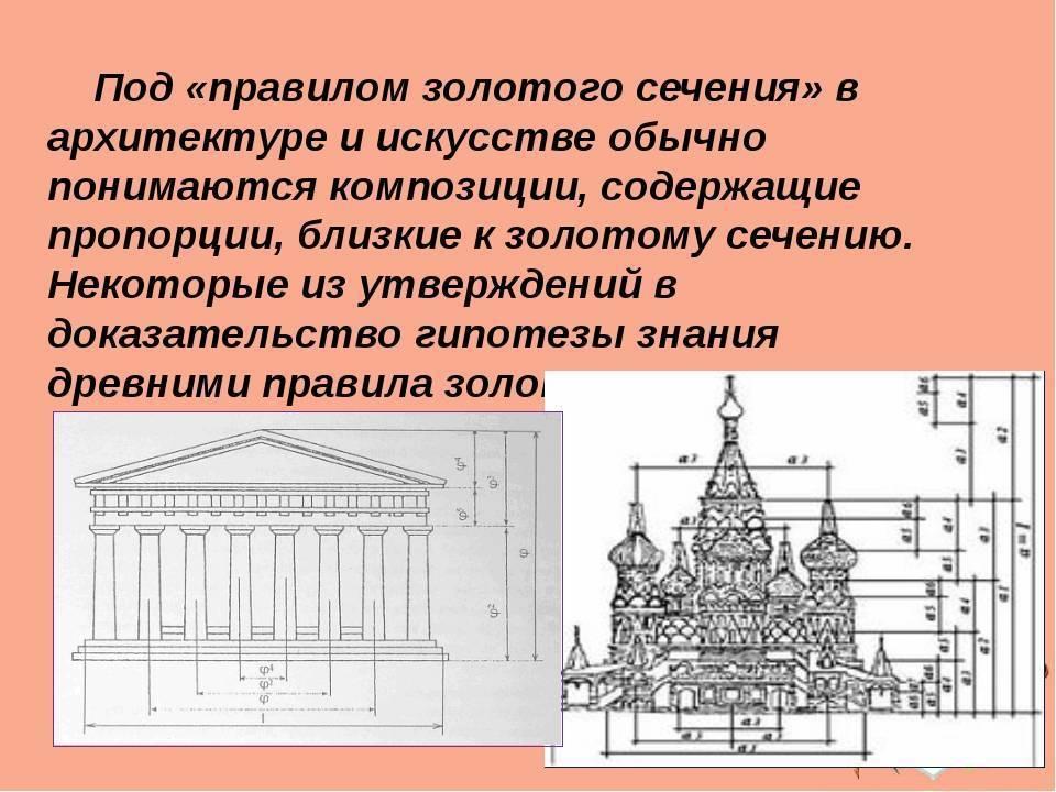 15 примеров золотого сечения в архитектуре