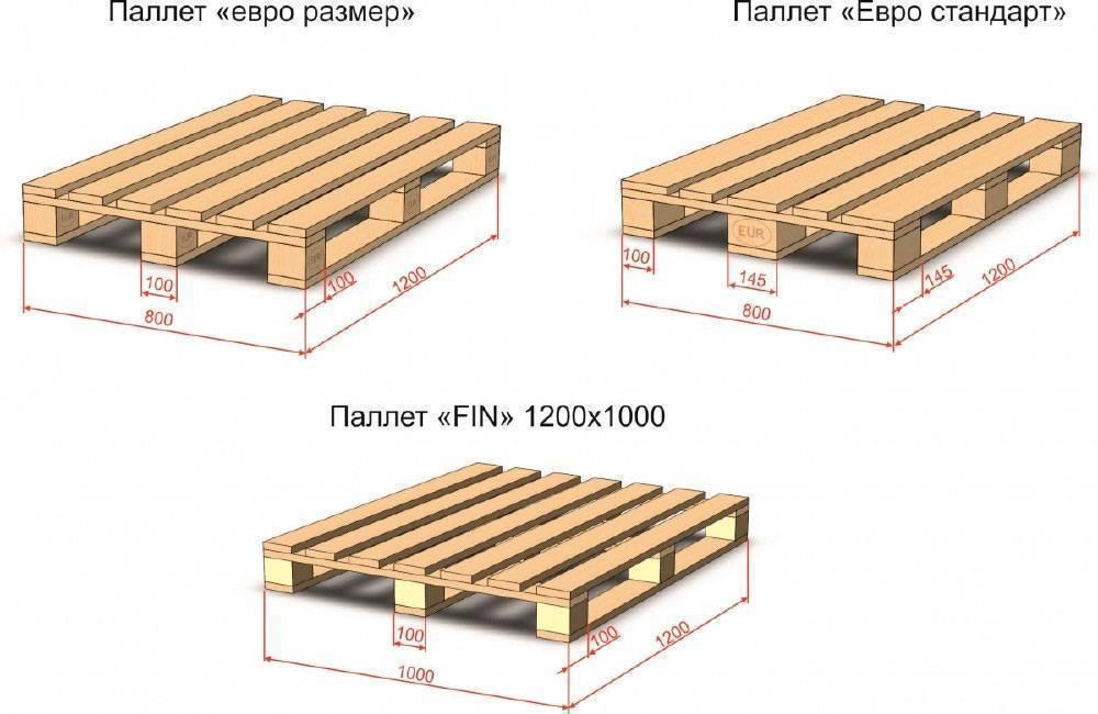 Размеры (габариты) паллет американского, финского, стандартного и евро типов, схемы загрузки поддонов