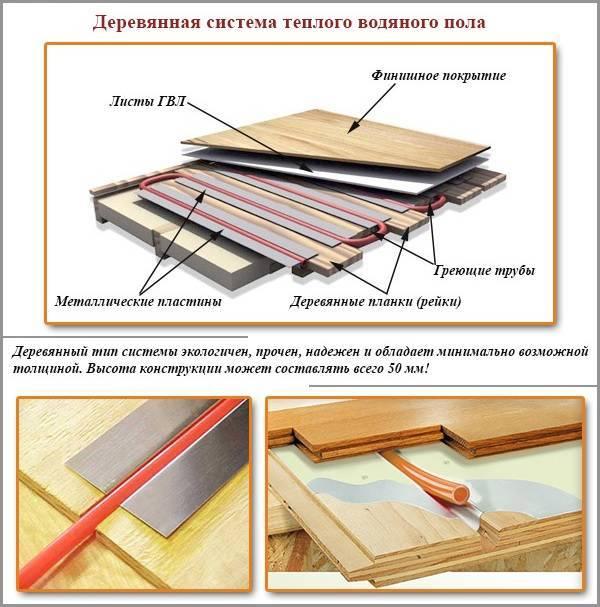 Как сделать теплый пол в деревянном доме своими руками, устройство и монтаж сухого пола, водяного и электрического, фото и видео