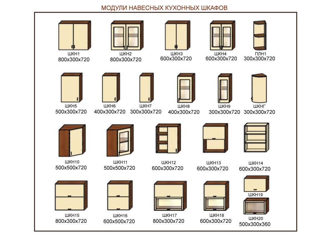 Недорогие модульные (сборные) кухни: виды шкафов, принцип компоновки - swoofe.ru