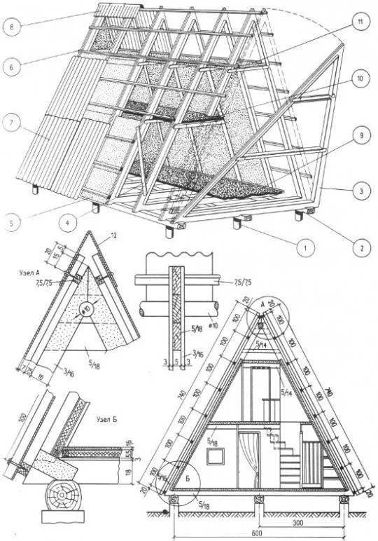 Как сделать шалаш из веток: виды шалашей, шалаш для детей своими руками, как построить халабуду