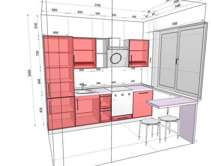 Правильное проектирование кухни: рассмотрим все нюансы! | okuhnevse.ru