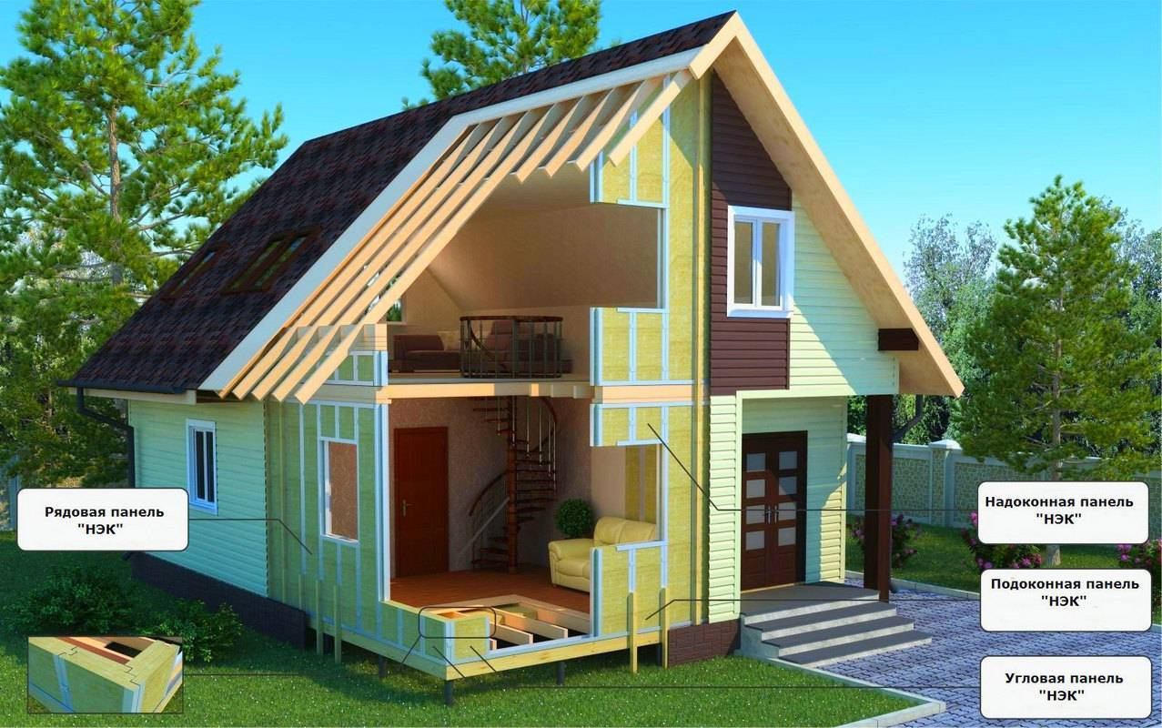 Каркасный дом – плюсы и минусы, технология строительства, отзывы жильцов