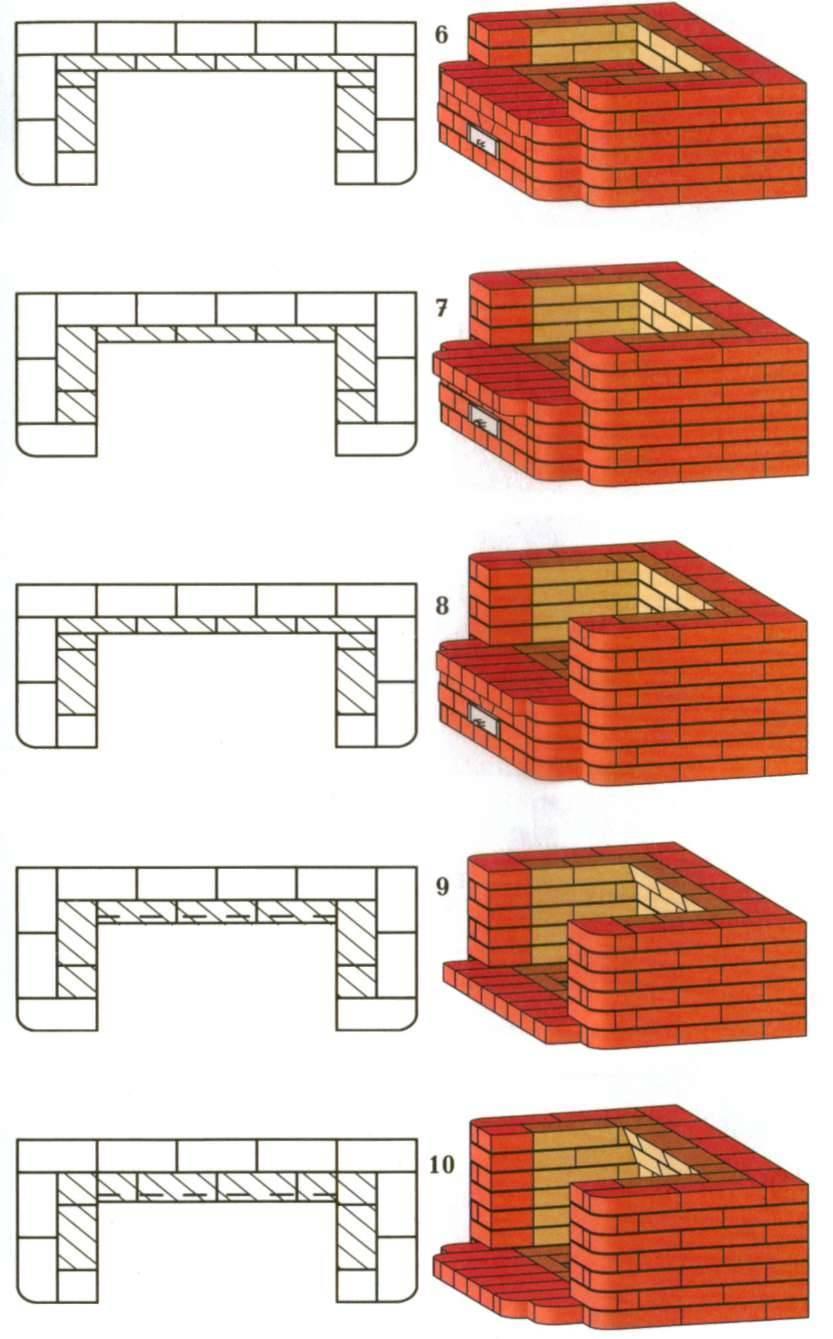 Как построить камин своими руками: как правильно выполнить строительство камина в доме, детали на фото и видео