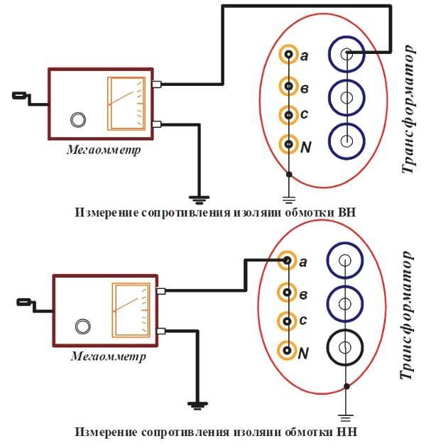 Как пользоваться мегаомметром: измерение сопротивления изоляции