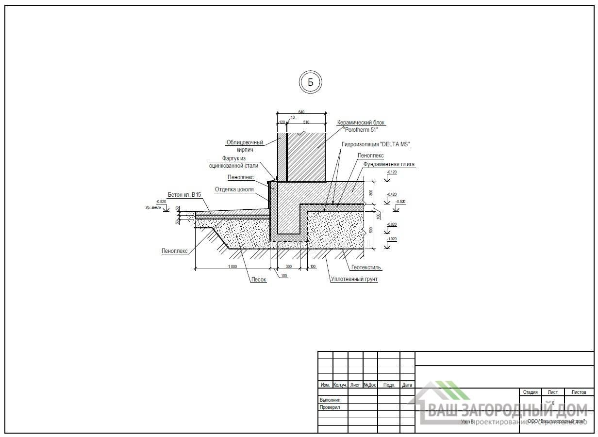 Монолитная плита с ростверком - комбинированный фундамент: устройство