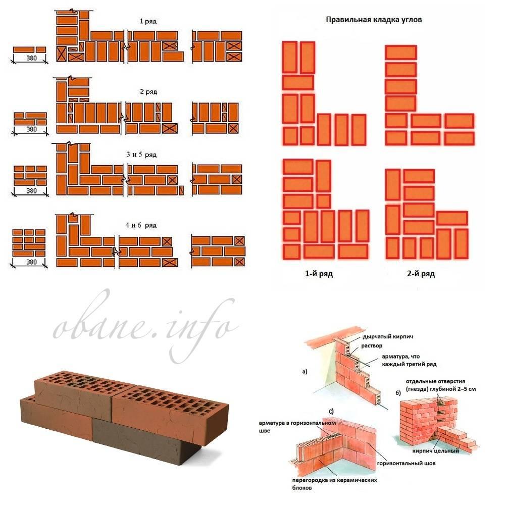 Кладка в 1 кирпич: способ и схема процесса выравнивания углов. как класть кирпичную стену для цоколя своими руками?