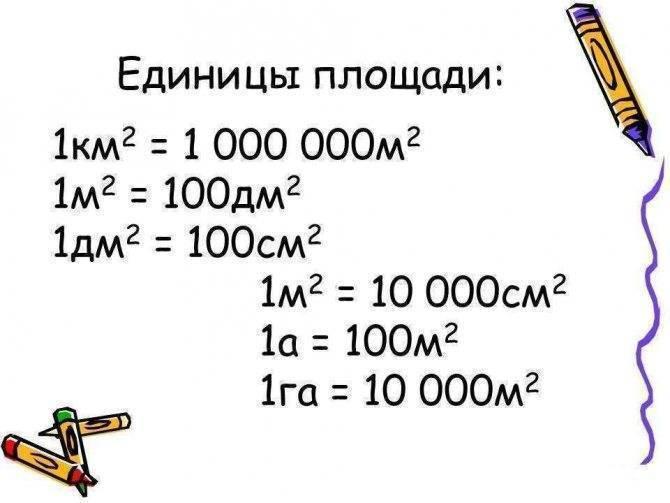 Сколько квадратных метров в сотке— ответ