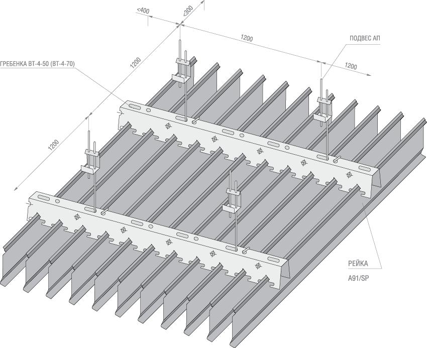 Купить алюминиевый реечный потолок - цена за 1м2 в москве