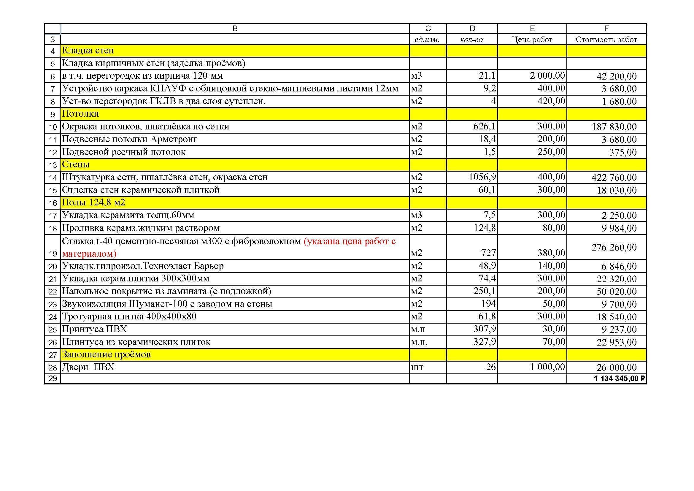 Демонтаж потолка армстронг: расценка в смете, цена за м2 подвесных и сколько стоит