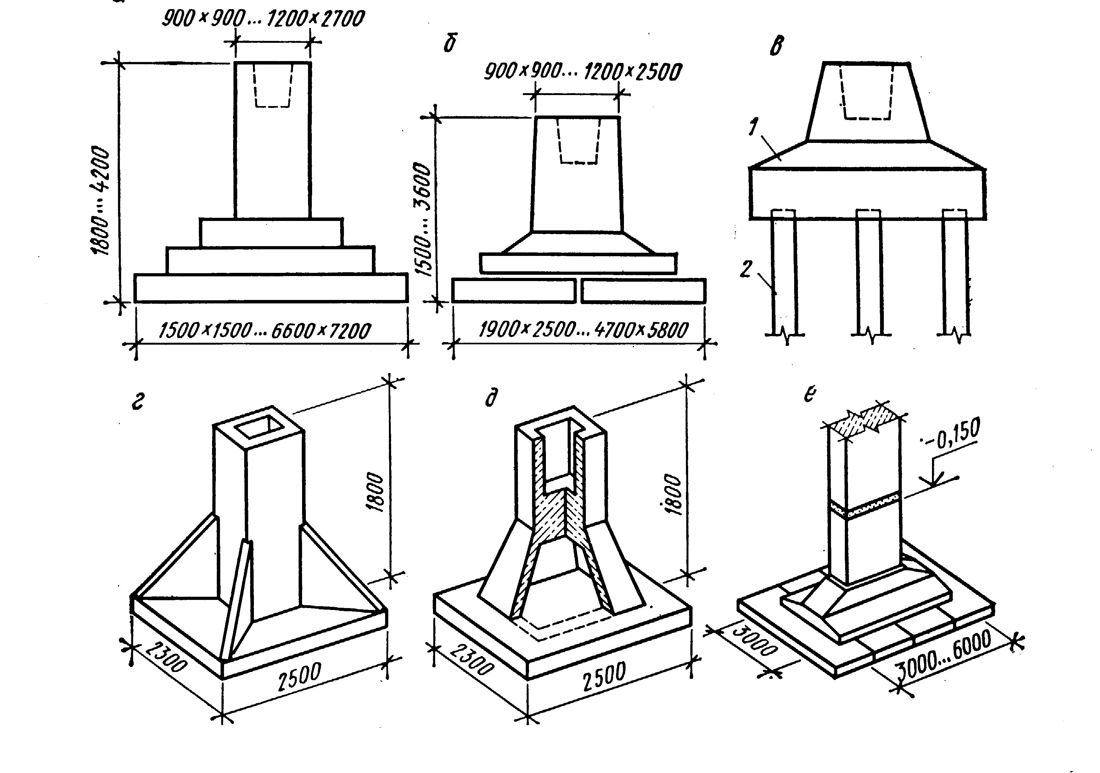 Сборный железобетонный столбчатый фундамент