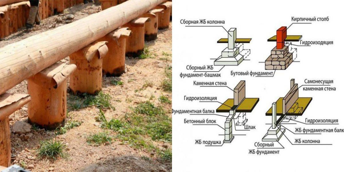 Столбчатый фундамент своими руками: полная инструкция