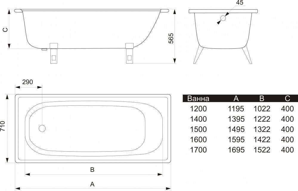 Размер акриловой ванны - все о канализации