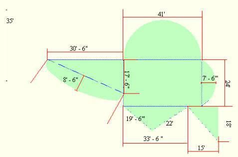 Расчет площади земельного участка