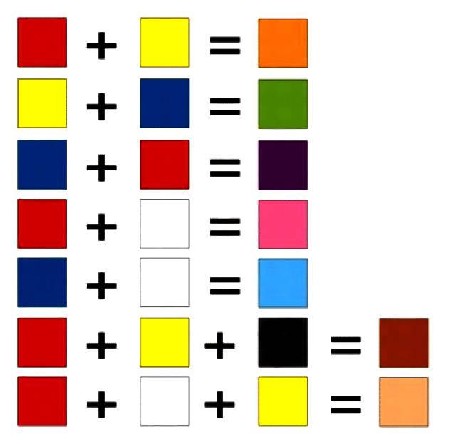 Как при смешивании красок получить синий цвет и его оттенки