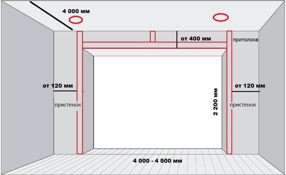 Секционные ворота в гараж: виды, размеры, монтаж, достоинства