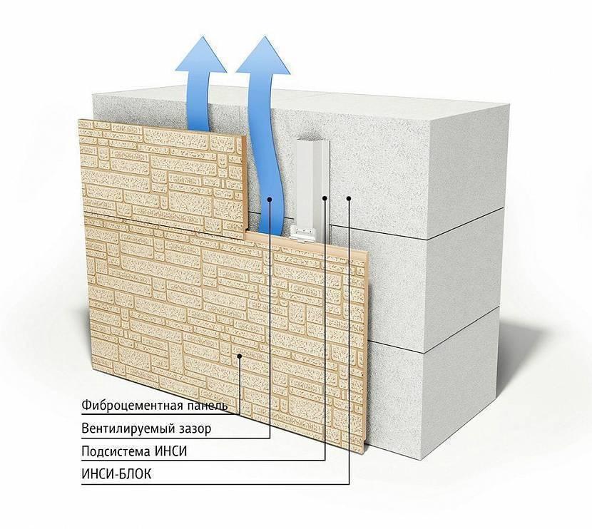 Отделка пеноблока изнутри: характеристики блоков. технология внутренней гидроизоляции
