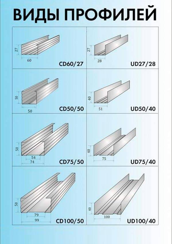 Комплектующие для гипсокартона: «крабы» и профиль для гкл, расчет количества комплектующих для соединения листов