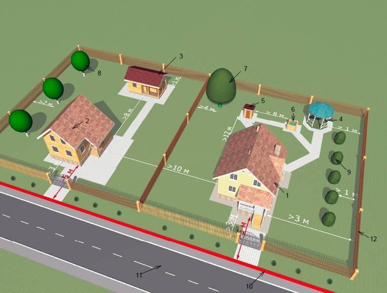 Изучаем на каком расстоянии от забора, соседнего участка,  жилого дома можно строить гараж
