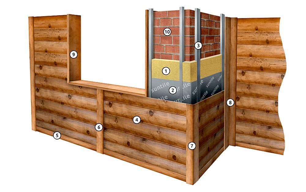 Обшивка дома блок-хаусом: подробная инструкция для начинающих мастеров