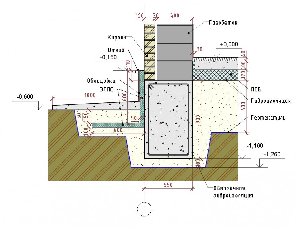 Какой фундамент выбрать под дом из газосиликатных блоков