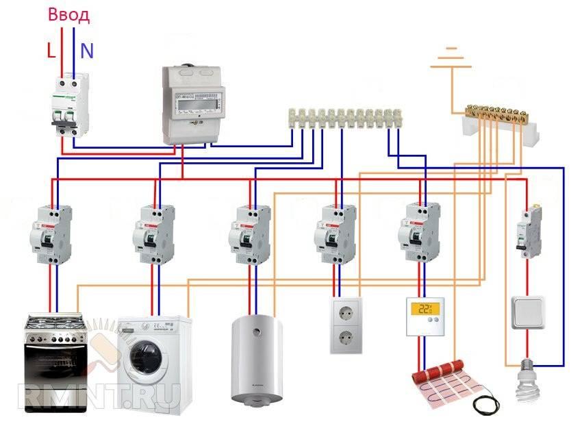 Электрощиток для дачи своими руками - всё о электрике