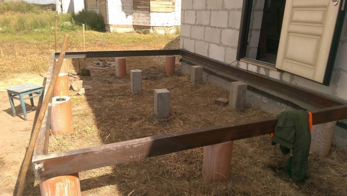 Виды столбчатого фундамента для частного дома