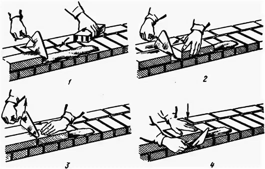 Особенности кирпичной кладки
