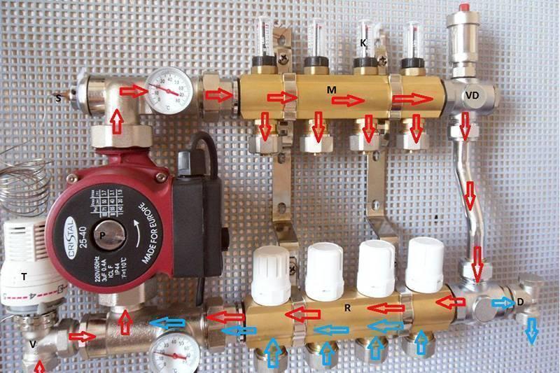 Коллектор теплого пола: схема, монтаж, устройство, настройка, инструменты, как подключить самостоятельно